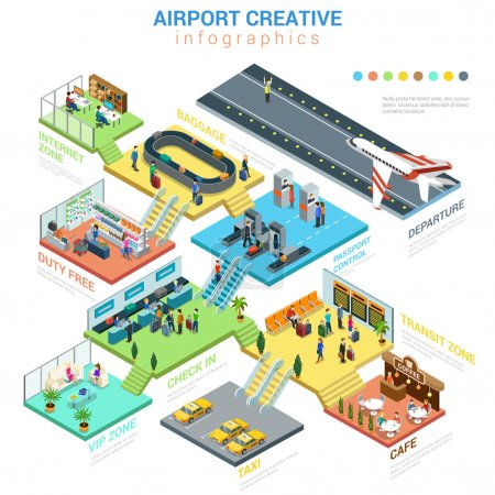 Illustration for Flat 3d isometric airport departments concept web infographics vector illustration. Departure arrival passport control check in VIP internet zone cafe taxi duty free. Creative people collection. - Royalty Free Image