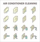 Légkondicionáló tisztítás