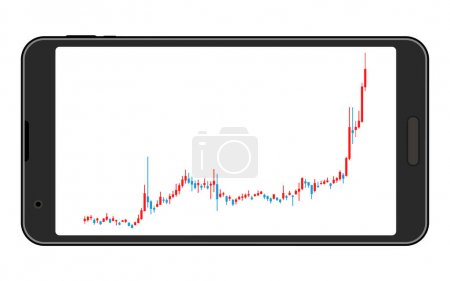 Candlestick charts used for stocks, FX and virtual currencies seen on the horizontal screen of smartphones, rising