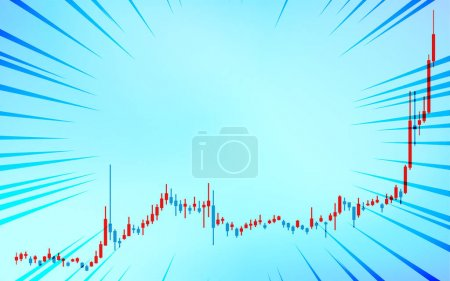 Candlestick charts used for stocks with concentrated lines, FX and virtual currencies, rising