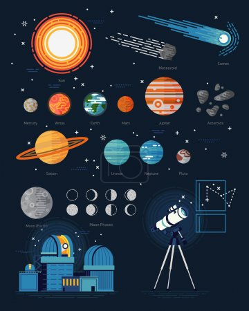 Illustration for Large vector set of astronomy flat icons with planets, stars, asteroids, comet, observatory, moon phases, telescope, meteoroid. Solar system celestial bodies, moon phases, planetarium and telescope - Royalty Free Image