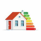 Návrh na domácí energetické účinnosti