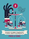 Potravinové doplňky, výhody a nevýhody