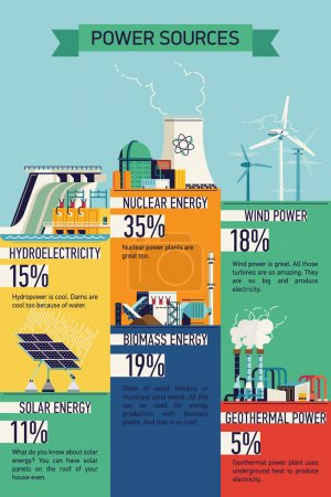 Power sources infographics