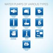 Water pumps of various types
