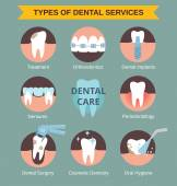 Típusú fogászati száílltás
