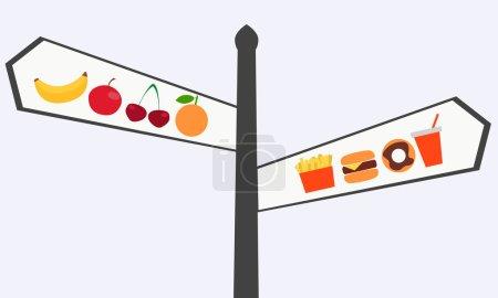 Choosing between dietary healthy fruit and harmful fat food