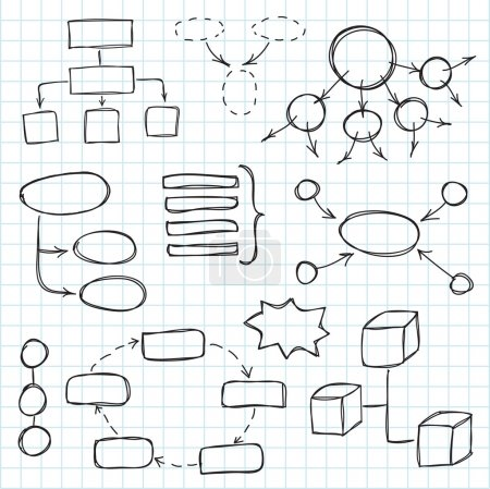 Hand drawn doodle sketch mind map. Doodle style