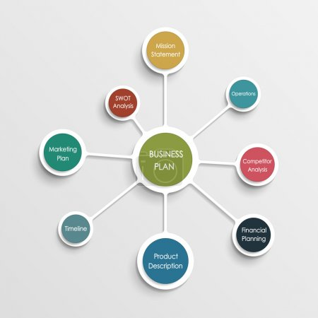 Illustration for Business plan molecule design - Royalty Free Image