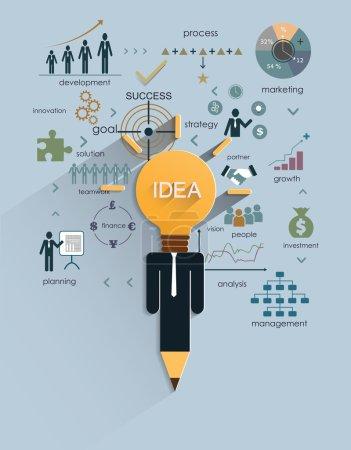 Illustration pour Idée de concept de plan de stratégie d'entreprise, ampoule avec icônes entreprise moderne et crayon. Modèle vectoriel de mise en page illustration - image libre de droit