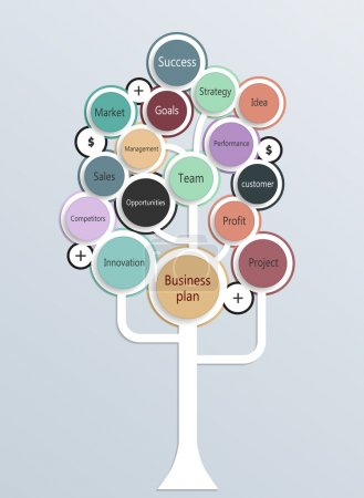 Growth tree concept for Business Plan, communication, marketing research, strategy, mission, analytics and web design. Vector illustration