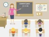 A vector illustration of teacher teaching chemistry in a classroom