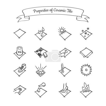 Properties of Ceramic Tile