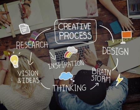 Creative Process Inspiration Concept