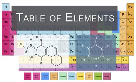 template with table of elements concept