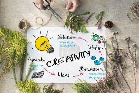 Creativity, Design  Concept.