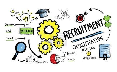 Recruitment Application  Concept