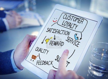 Customer Loyalty Satisfaction  Concept