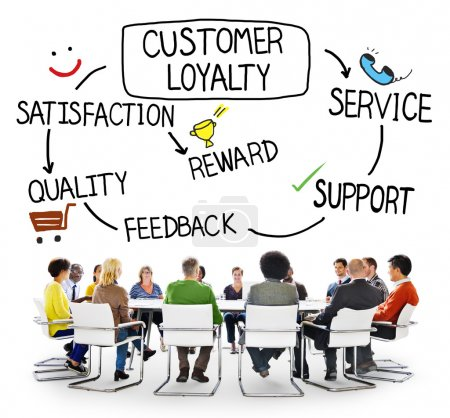 People and Customer Loyalty Satisfaction Strategy Concept