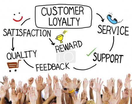 Diverse hands and Customer Loyalty