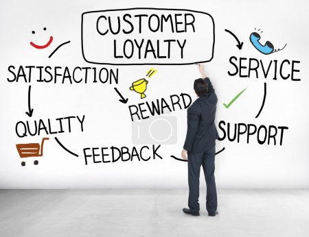 Businessman and Customer Loyalty