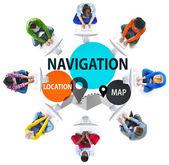 Navigace režijní koncepce