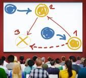 Tervezési stratégia, taktika koncepció