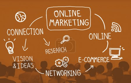 Online Marketing, Strategy Concept