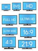Standard Television Resolution Size