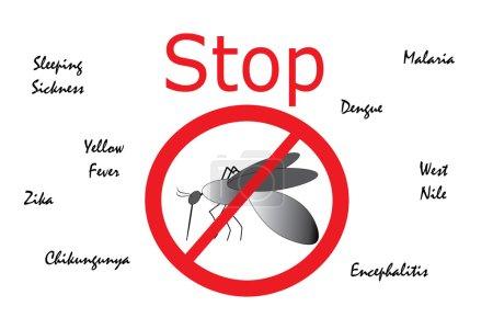 Arrêter les moustiques maladies transmises par