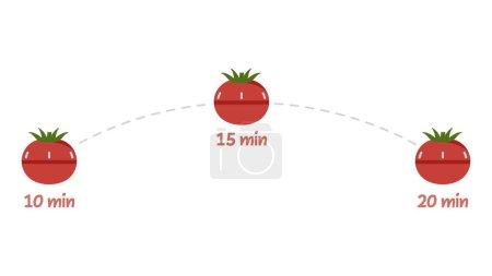 Illustration pour Minuterie Pomodoro. Pomodoro Gestion du temps - minuterie de cuisine. Horloge mécanique minuterie pour le travail, la concentration, l'étude. Illustration vectorielle plate moderne. Isolé sur fond blanc. - image libre de droit