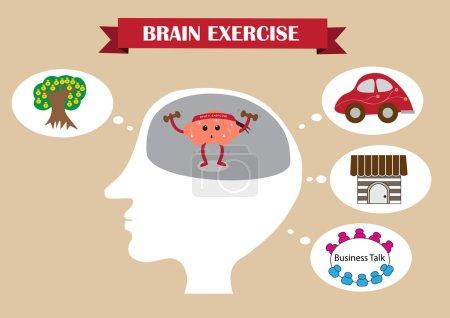 brain exercise inside head