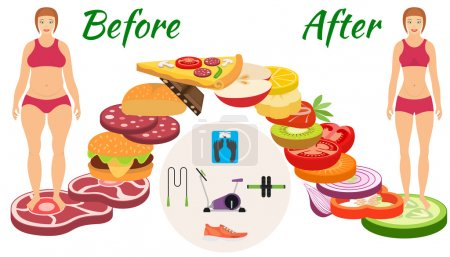 Infographic weight loss. The transition from the harmful food to healthy and sports activities