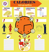 infographic counting calories calorie diet