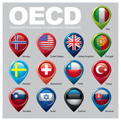 OECD Members countries- Part ONE
