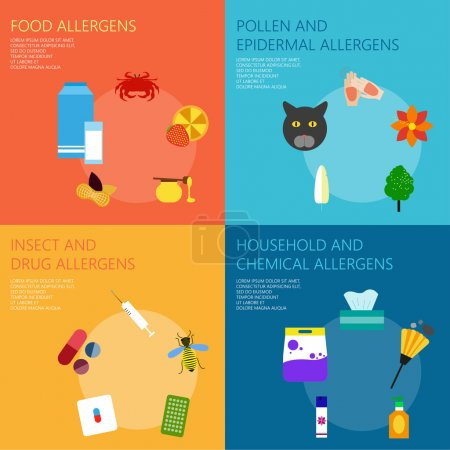 Types of allergens. Infographics