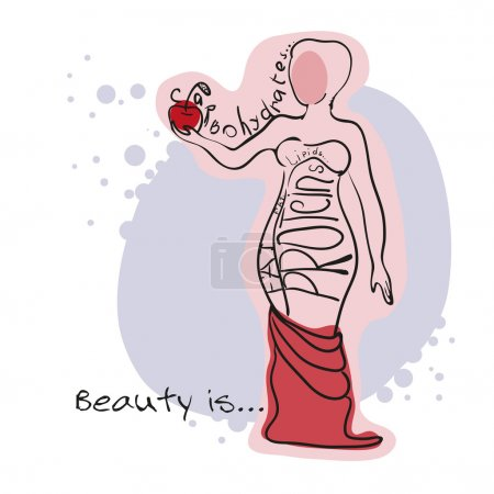 Beauty is the chemistry