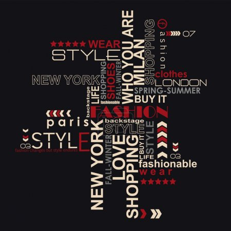 STYLE word cloud concept.