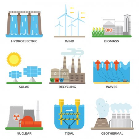 Different types of power and energy sources genera...