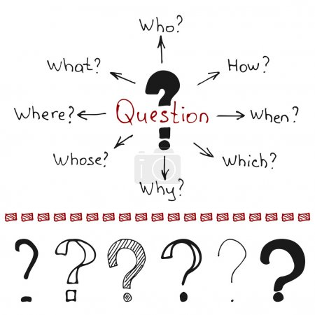 Question marks and words