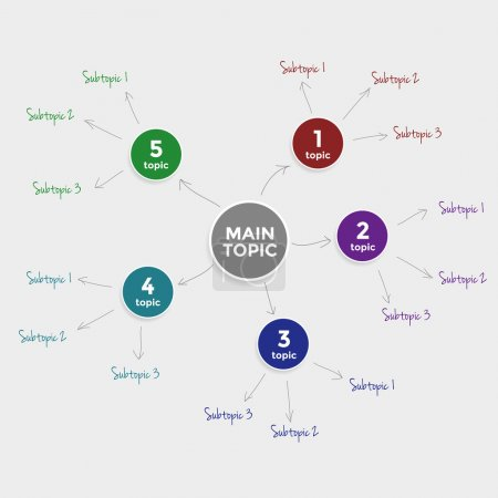 Template of mind map infographic
