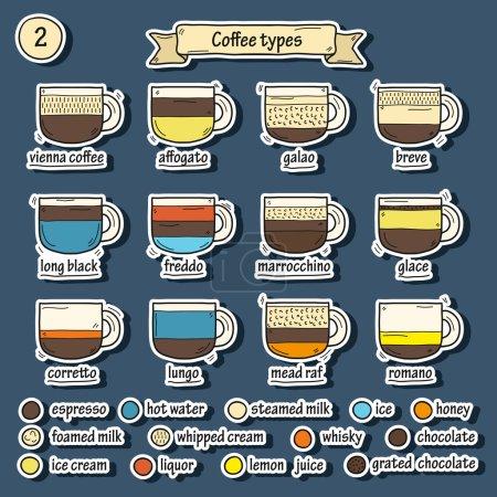 Illustration pour Ensemble de types de café icônes dans le style dessiné à la main : glace, freddo, long noir, vienna, romano - image libre de droit