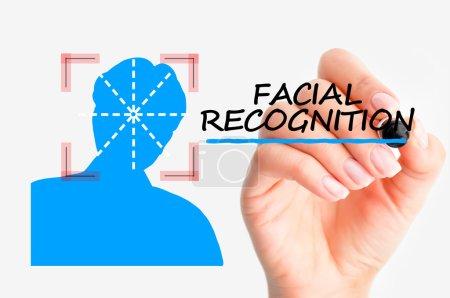 Facial recognation