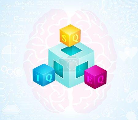 Concept of Emotional Intelligence (EQ), Spiritual ...