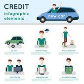 Kaufen Auto auf Kredit