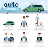 Auto-Versicherung Info-Grafiken