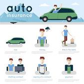 Auto insurance info-graphics