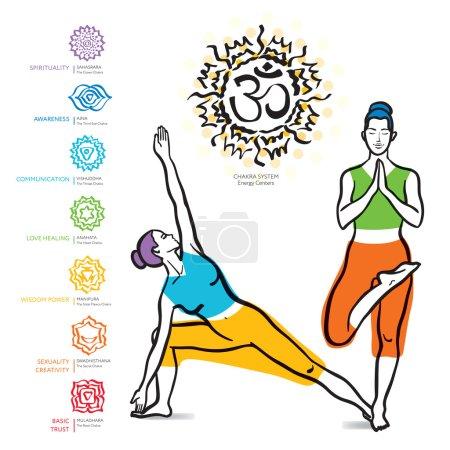 Vector yoga asanas illustration with symbol OM