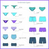 men`s and women`s underwear.