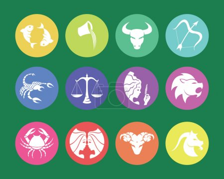 Zodiac signs and symbols